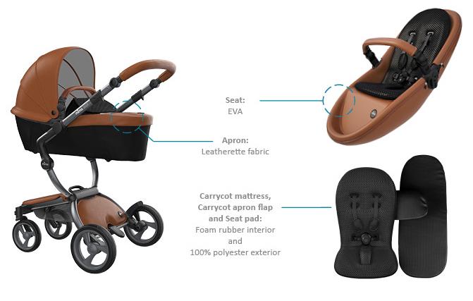 Mima Xari Seat Pack